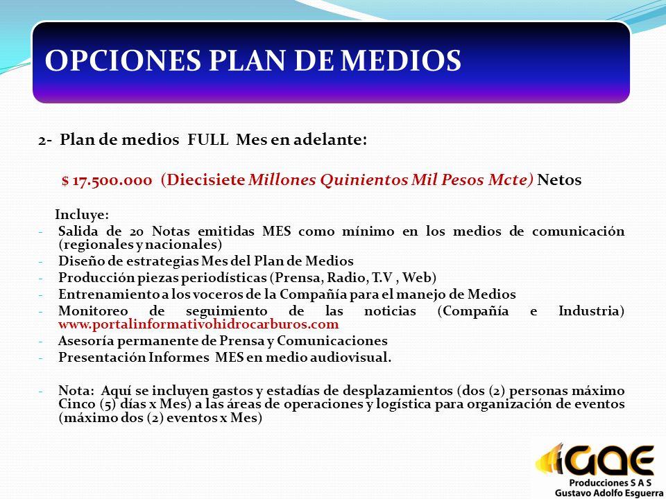 OPCIONES PLAN DE MEDIOS