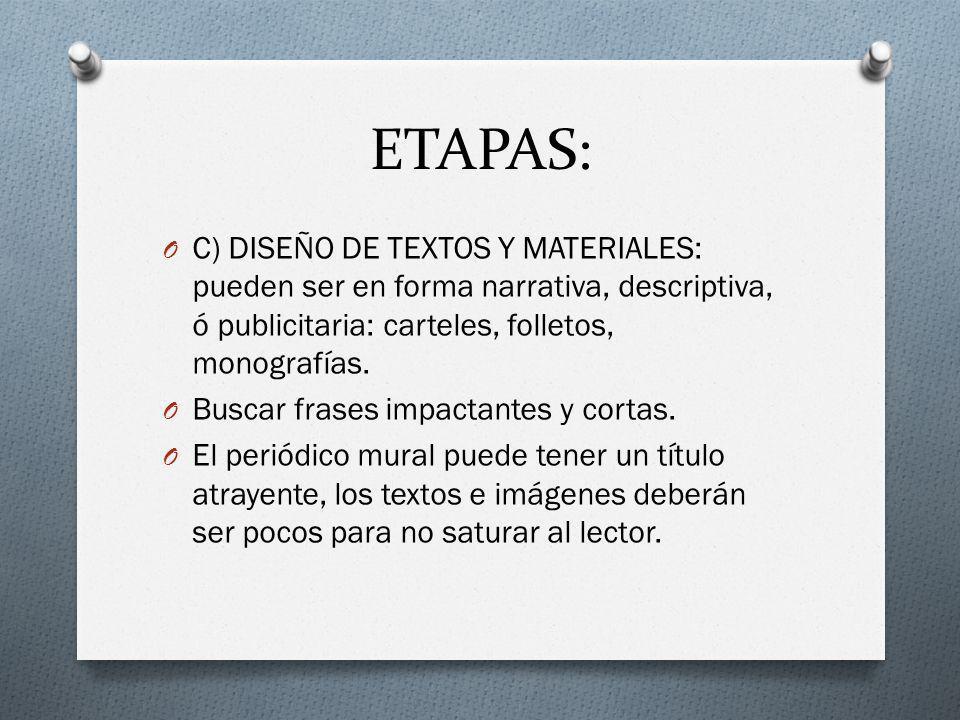 ETAPAS: C) DISEÑO DE TEXTOS Y MATERIALES: pueden ser en forma narrativa, descriptiva, ó publicitaria: carteles, folletos, monografías.