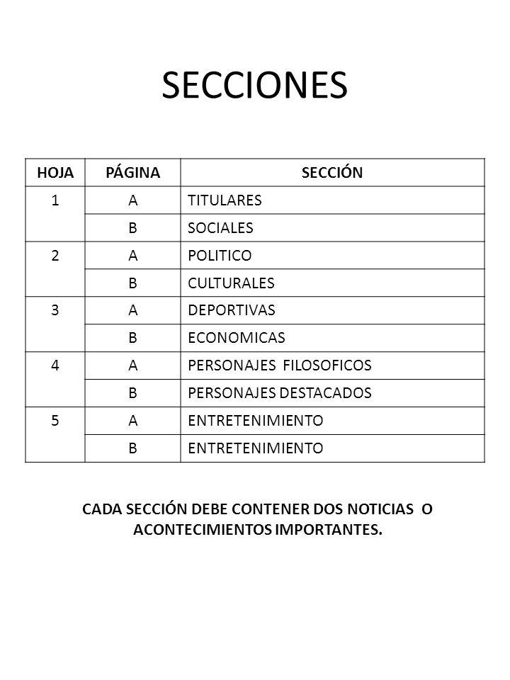 CADA SECCIÓN DEBE CONTENER DOS NOTICIAS O ACONTECIMIENTOS IMPORTANTES.