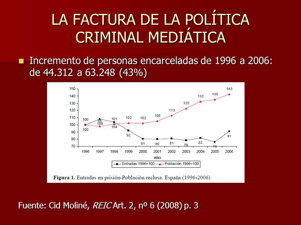 LA FACTURA DE LA POLÍTICA CRIMINAL MEDIÁTICA