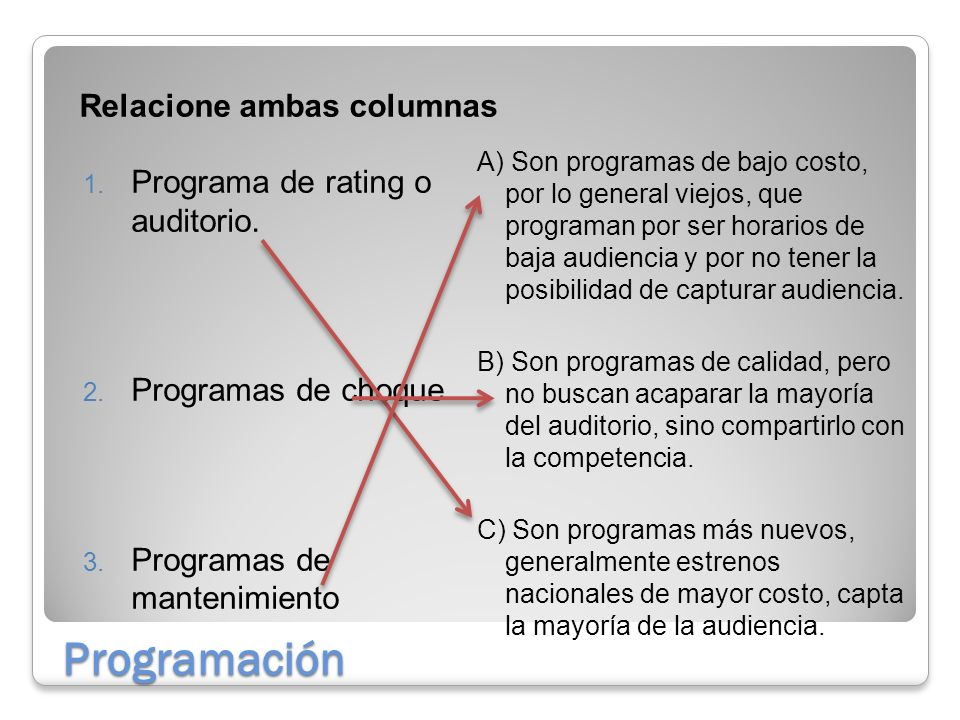 Programación Relacione ambas columnas Programa de rating o auditorio.