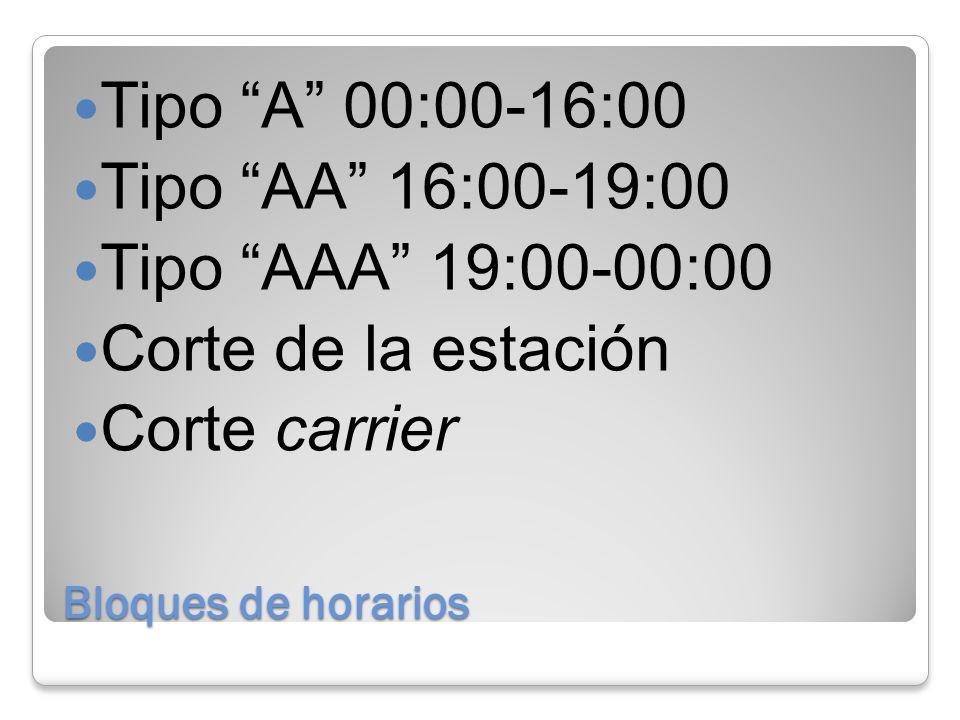 Tipo A 00:00-16:00 Tipo AA 16:00-19:00 Tipo AAA 19:00-00:00