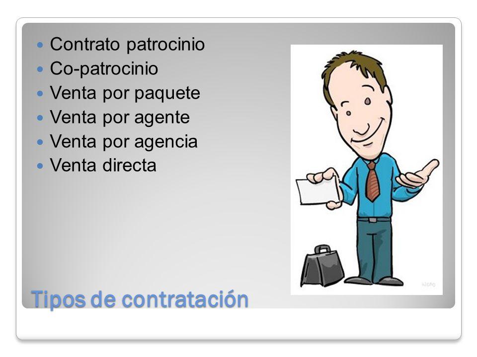 Tipos de contratación Contrato patrocinio Co-patrocinio