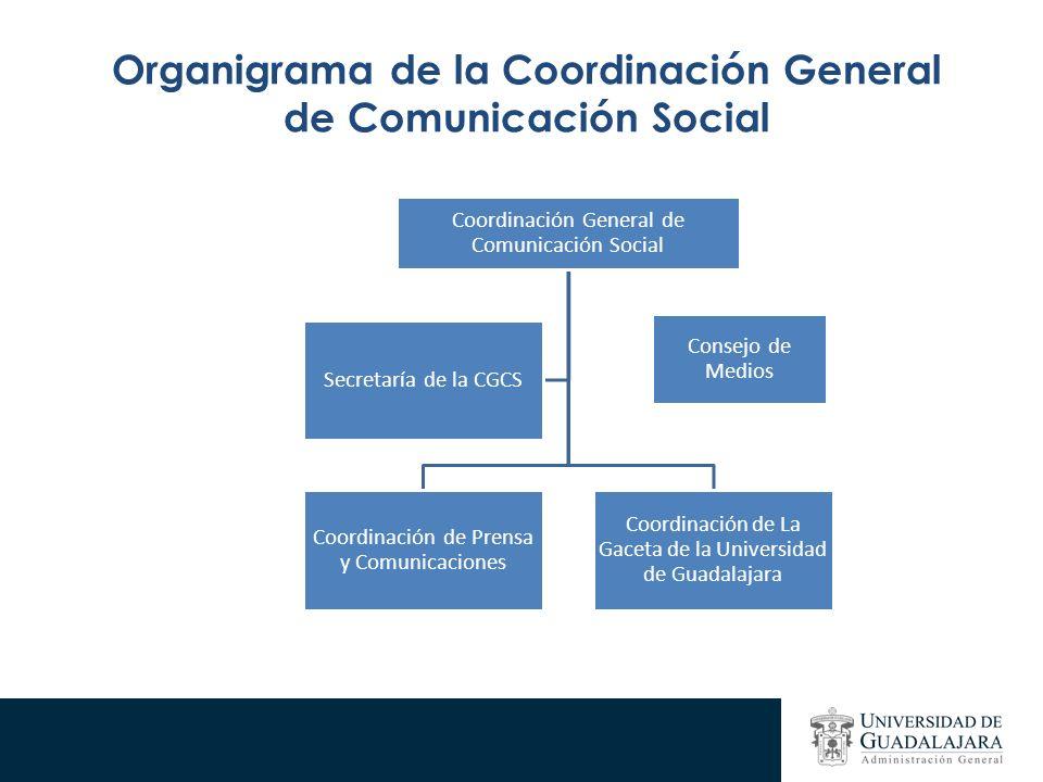 Organigrama de la Coordinación General de Comunicación Social
