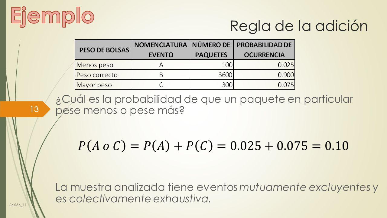 Ejemplo Regla de la adición 𝑃 𝐴 𝑜 𝐶 =𝑃 𝐴 +𝑃 𝐶 =0.025+0.075=0.10