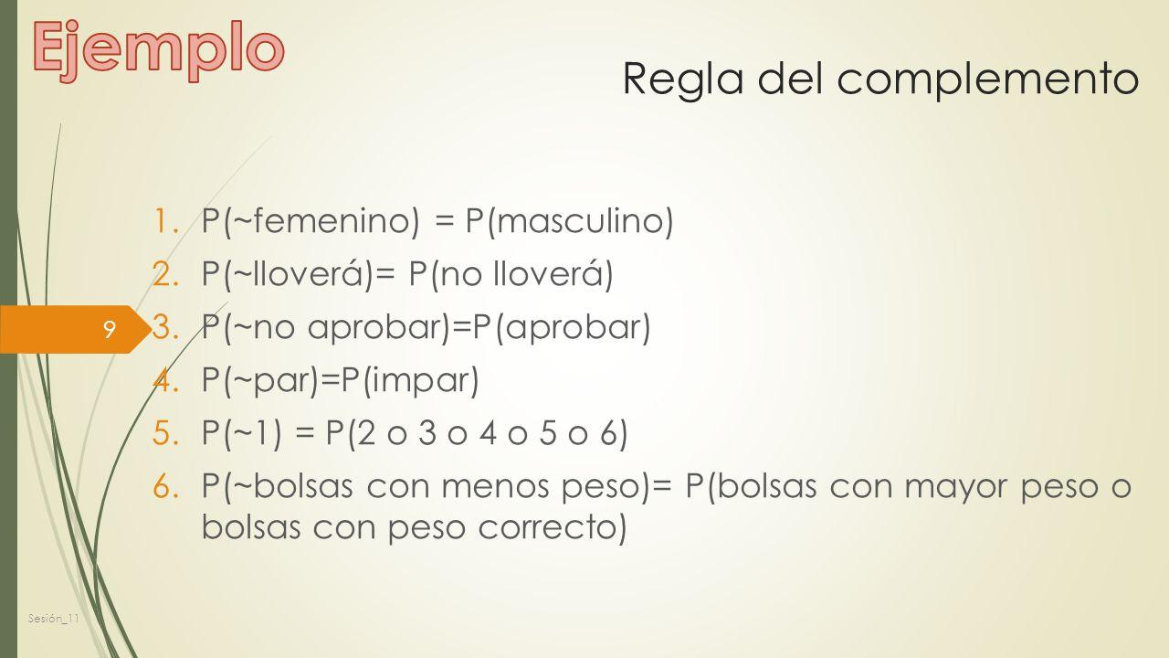Ejemplo Regla del complemento P(~femenino) = P(masculino)