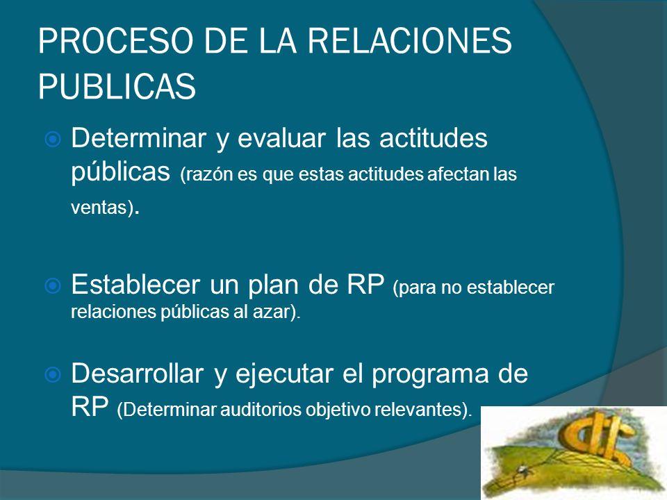PROCESO DE LA RELACIONES PUBLICAS