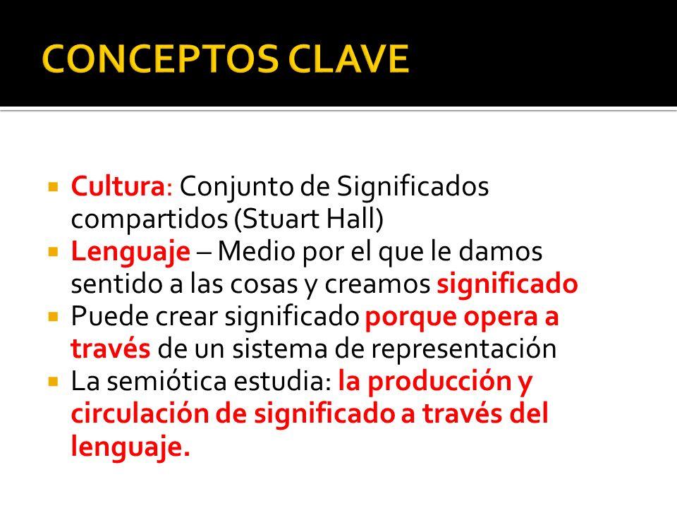CONCEPTOS CLAVE Cultura: Conjunto de Significados compartidos (Stuart Hall)