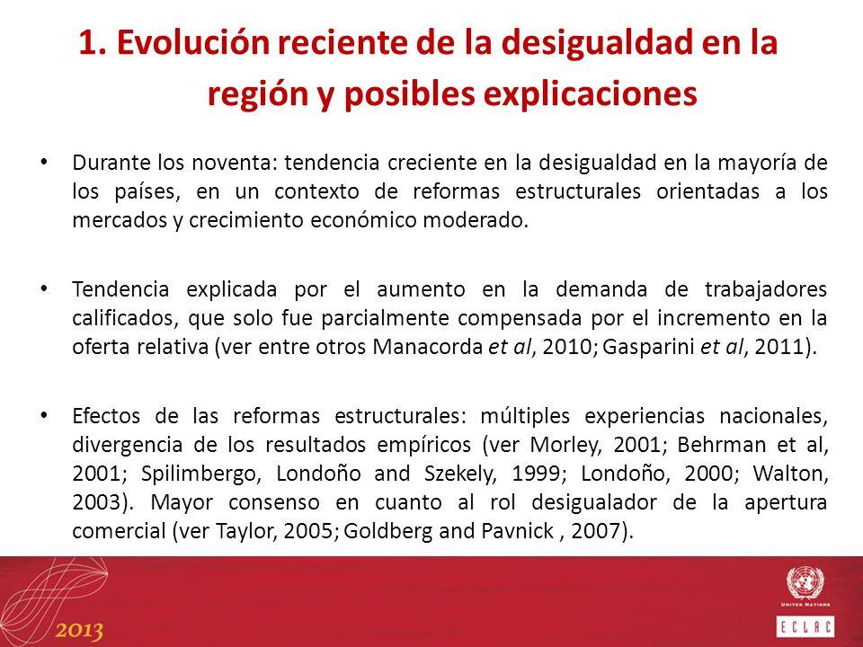 1. Evolución reciente de la desigualdad en la región y posibles explicaciones