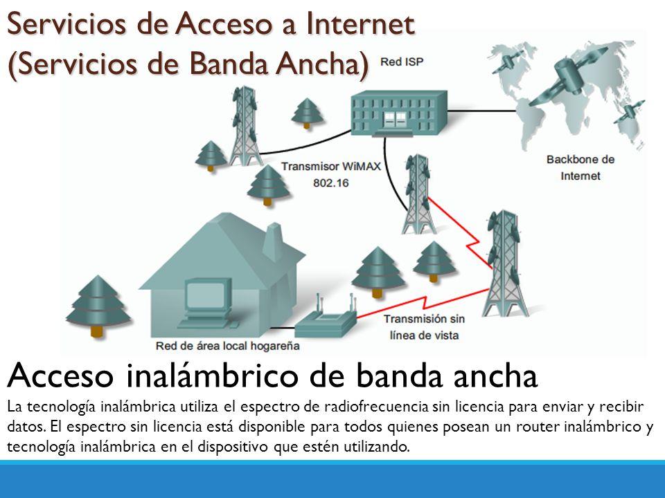 Acceso inalámbrico de banda ancha