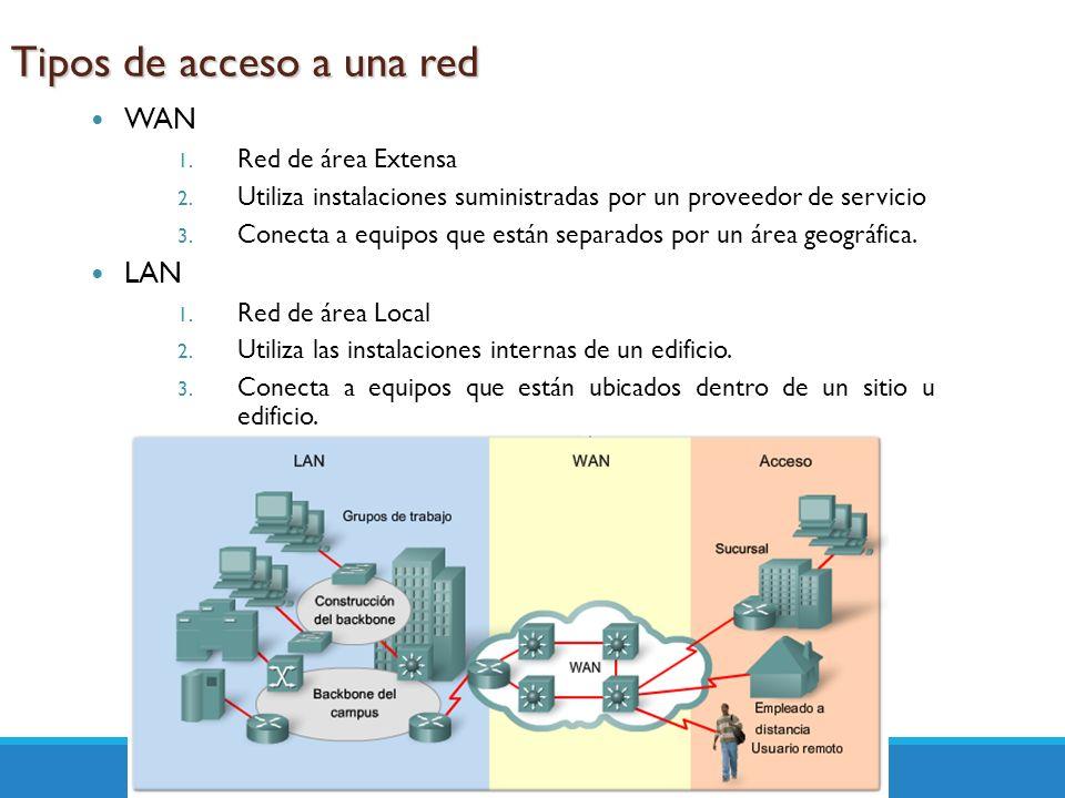Tipos de acceso a una red