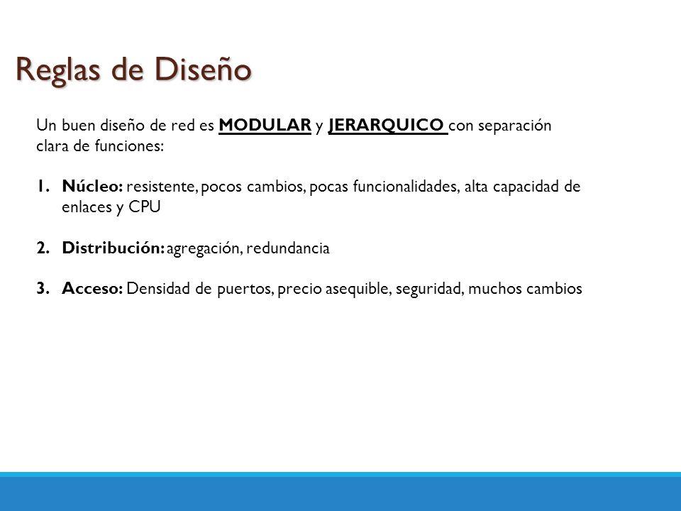 Reglas de Diseño Un buen diseño de red es MODULAR y JERARQUICO con separación clara de funciones:
