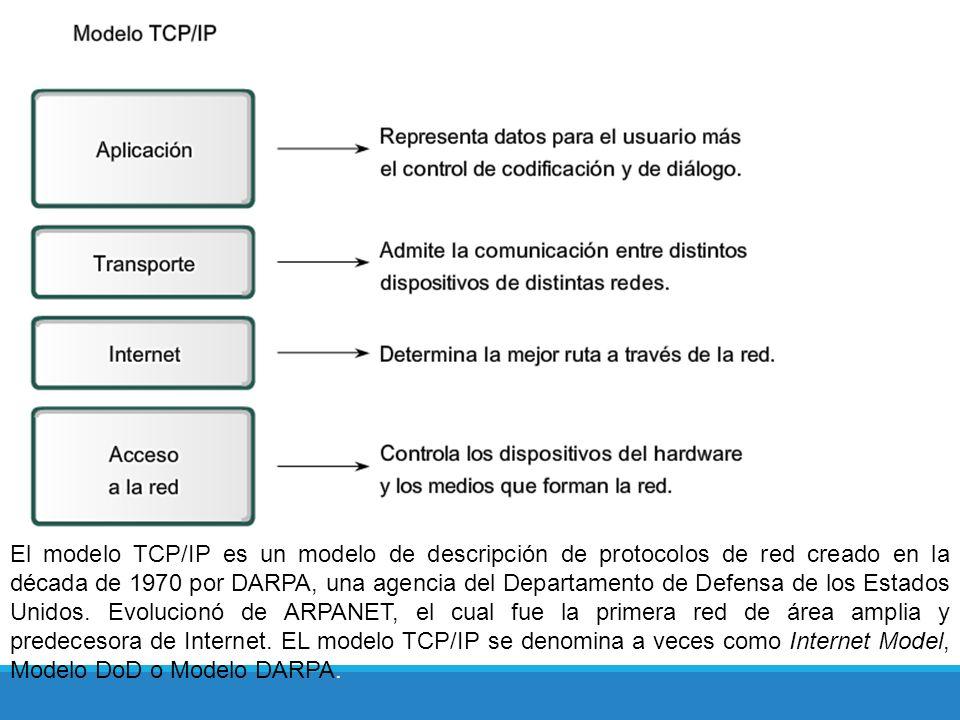 El modelo TCP/IP es un modelo de descripción de protocolos de red creado en la década de 1970 por DARPA, una agencia del Departamento de Defensa de los Estados Unidos.