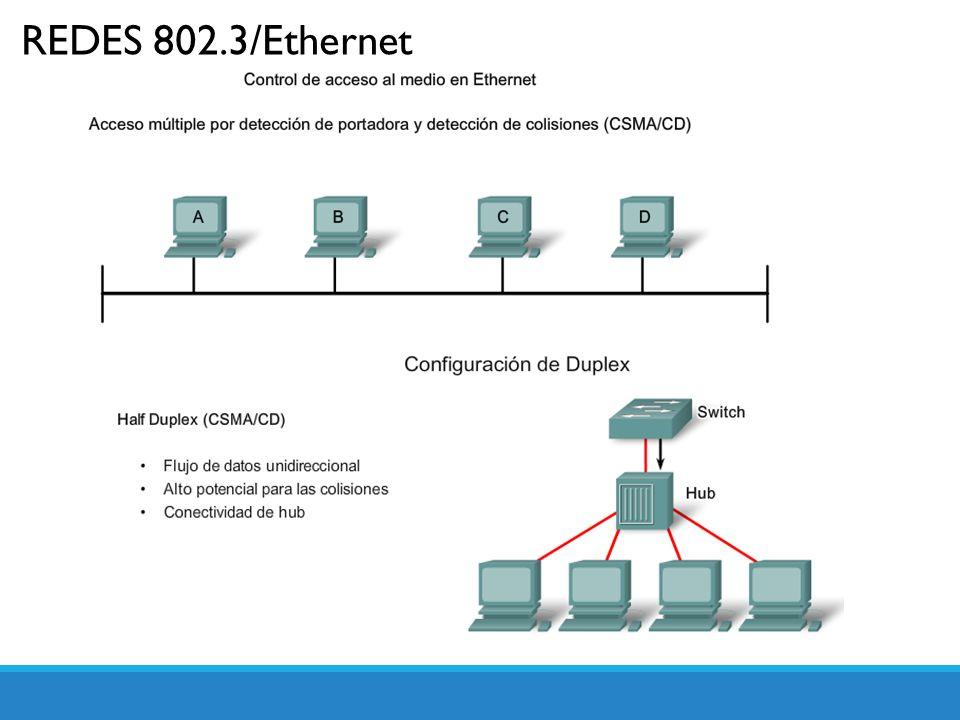 REDES 802.3/Ethernet