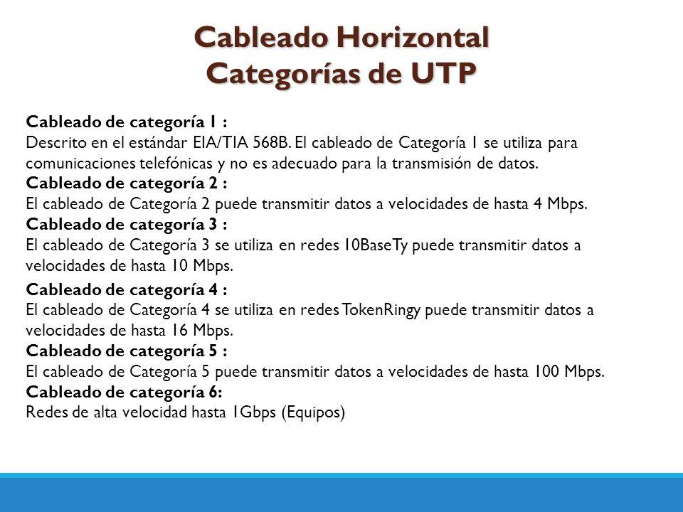 Cableado Horizontal Categorías de UTP