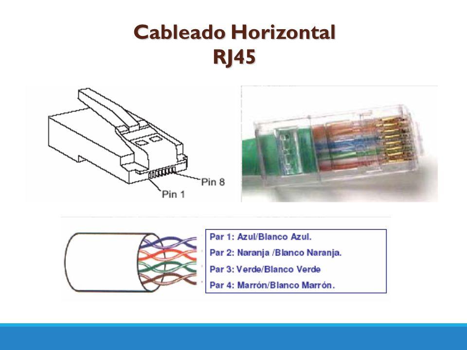 Cableado Horizontal RJ45