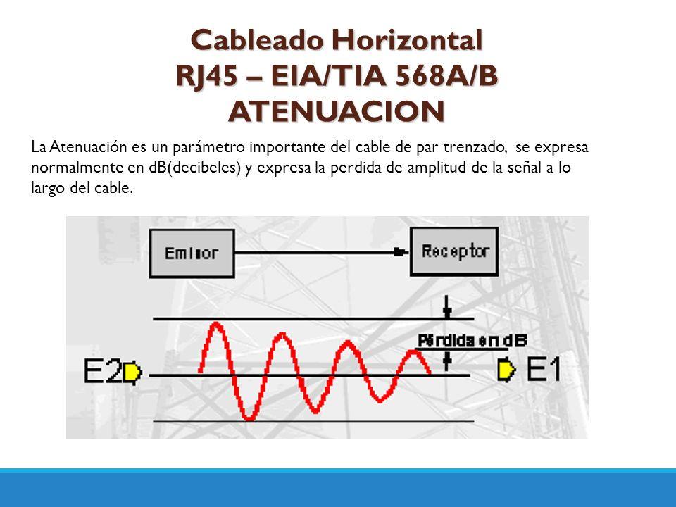 Cableado Horizontal RJ45 – EIA/TIA 568A/B ATENUACION