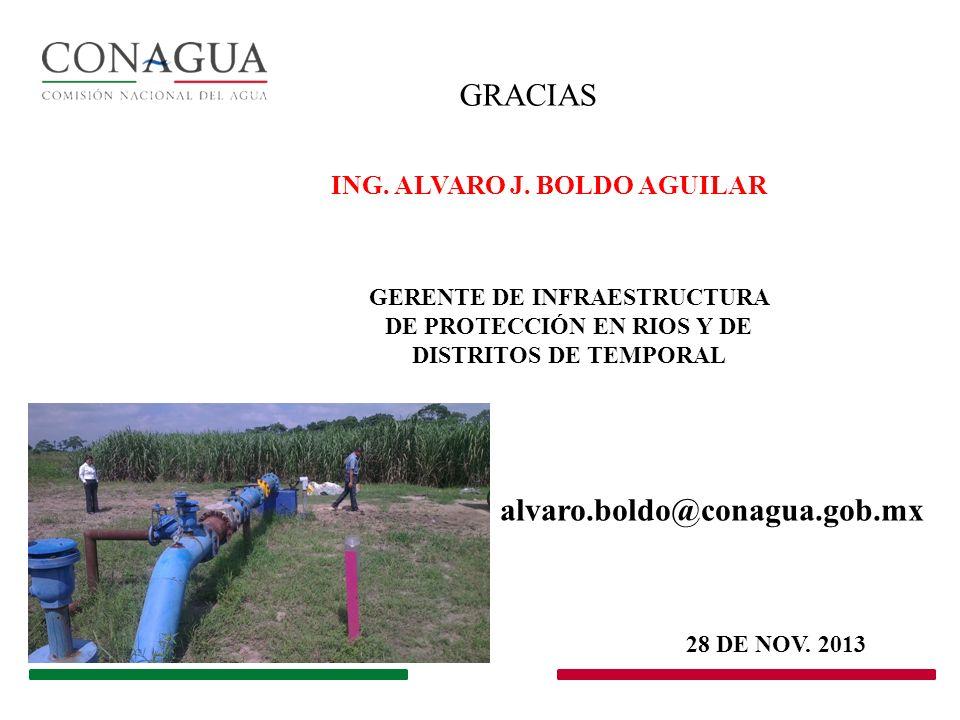 GRACIAS alvaro.boldo@conagua.gob.mx ING. ALVARO J. BOLDO AGUILAR