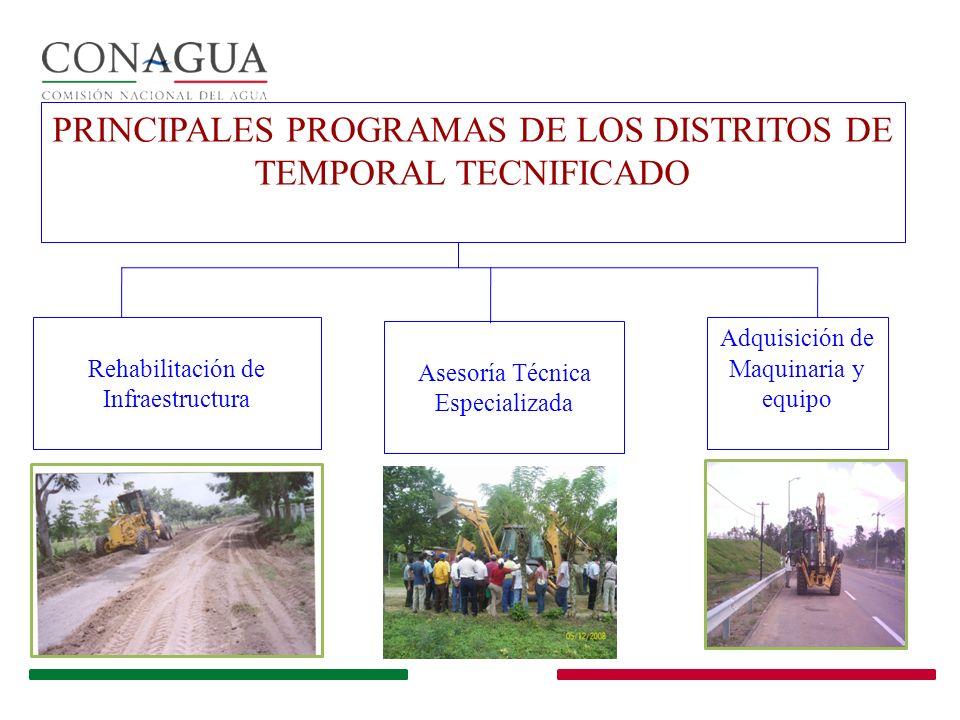 PRINCIPALES PROGRAMAS DE LOS DISTRITOS DE TEMPORAL TECNIFICADO