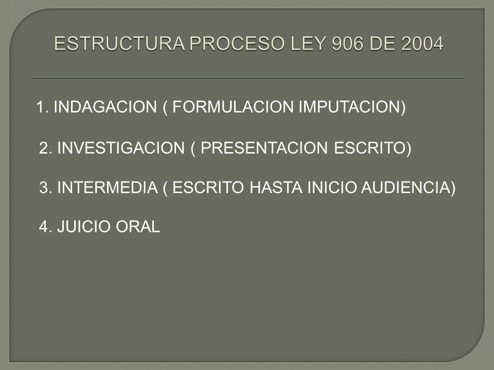 ESTRUCTURA PROCESO LEY 906 DE 2004