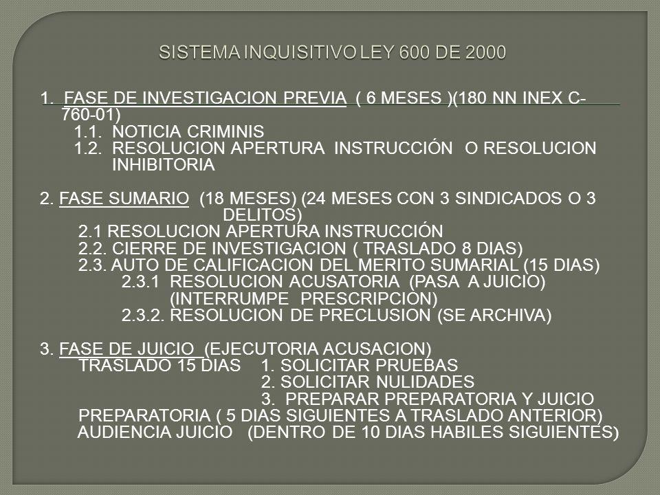 SISTEMA INQUISITIVO LEY 600 DE 2000