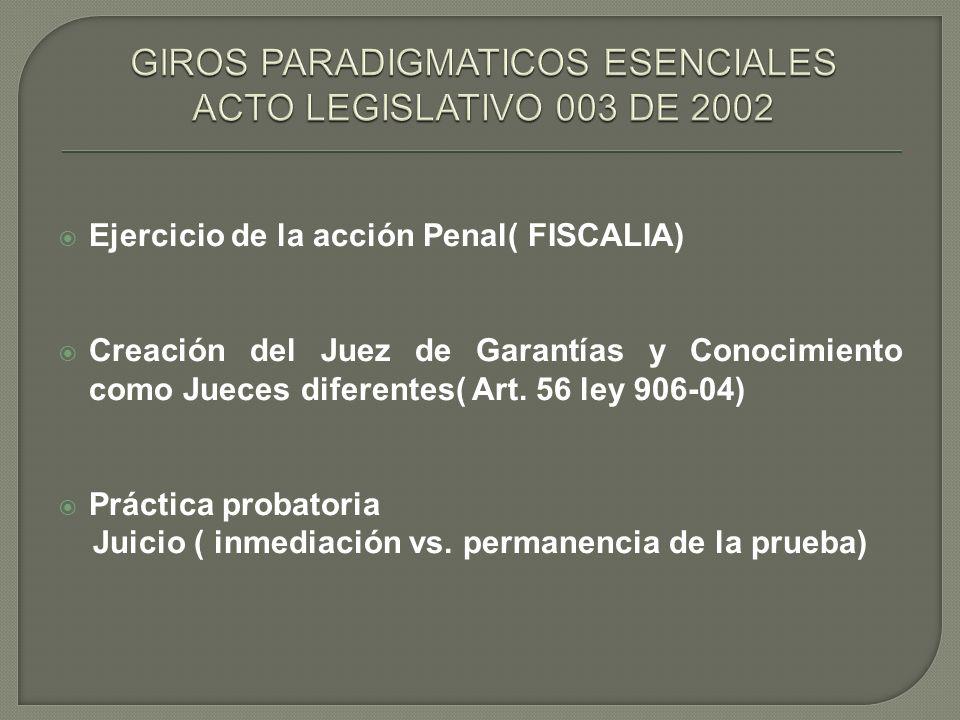 GIROS PARADIGMATICOS ESENCIALES ACTO LEGISLATIVO 003 DE 2002
