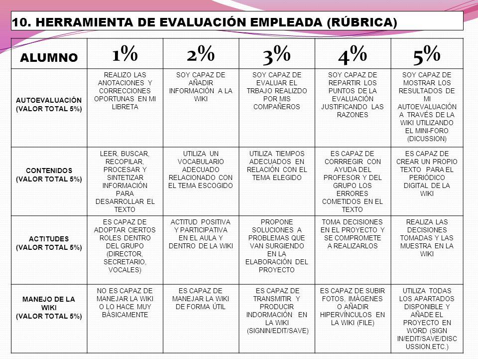 10. HERRAMIENTA DE EVALUACIÓN EMPLEADA (RÚBRICA)