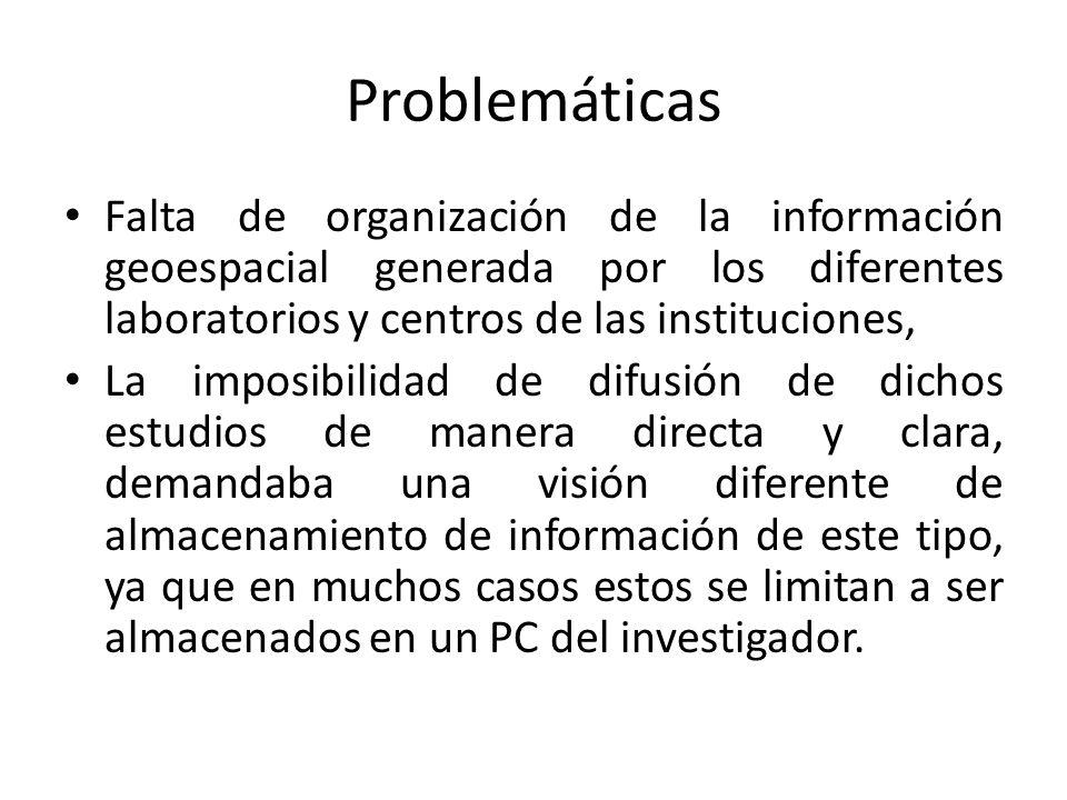 Problemáticas Falta de organización de la información geoespacial generada por los diferentes laboratorios y centros de las instituciones,