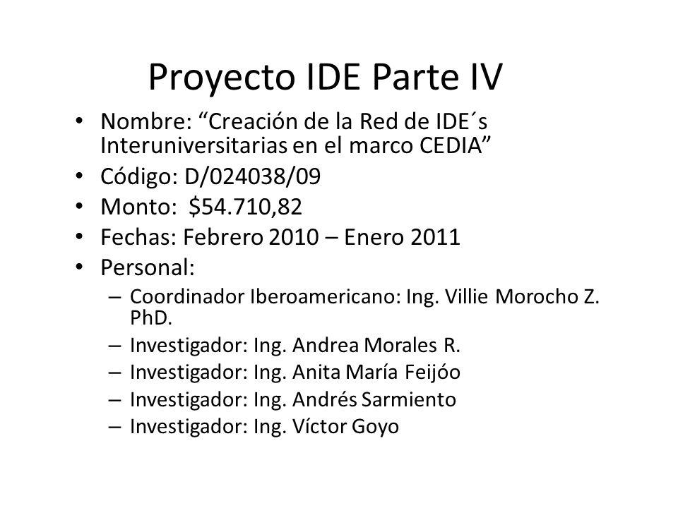 Proyecto IDE Parte IV Nombre: Creación de la Red de IDE´s Interuniversitarias en el marco CEDIA Código: D/024038/09.