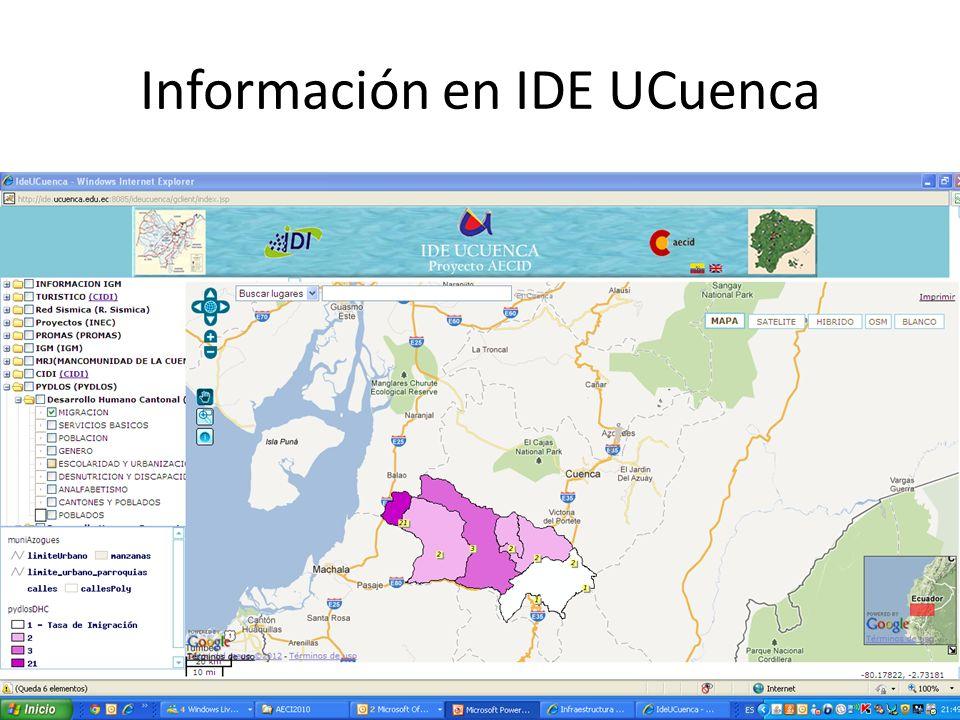 Información en IDE UCuenca