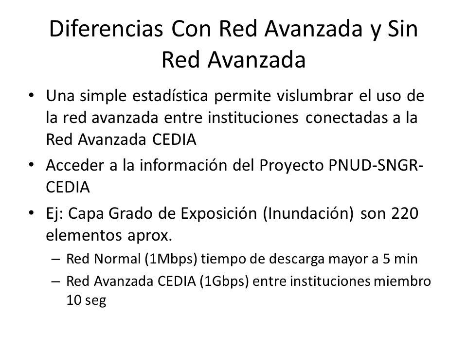 Diferencias Con Red Avanzada y Sin Red Avanzada