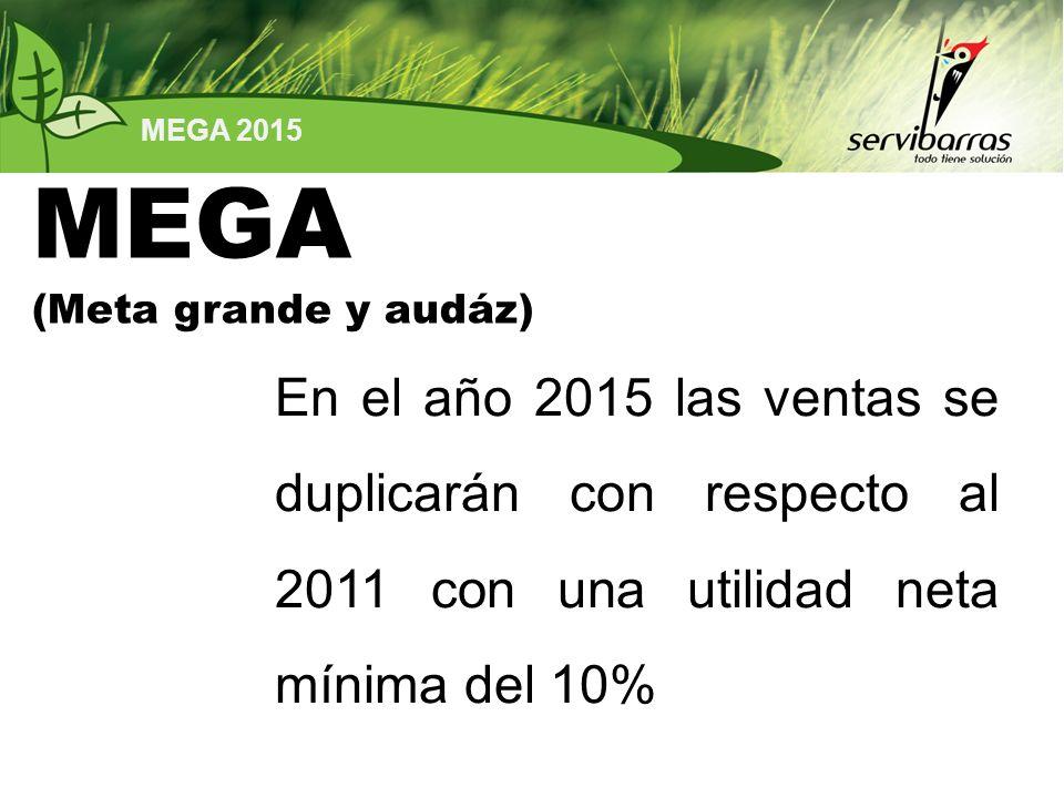 MEGA 2015 MEGA.