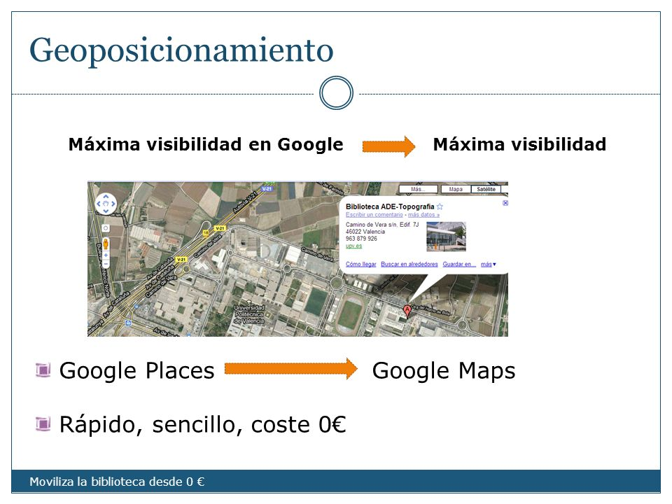 Geoposicionamiento Google Places Google Maps