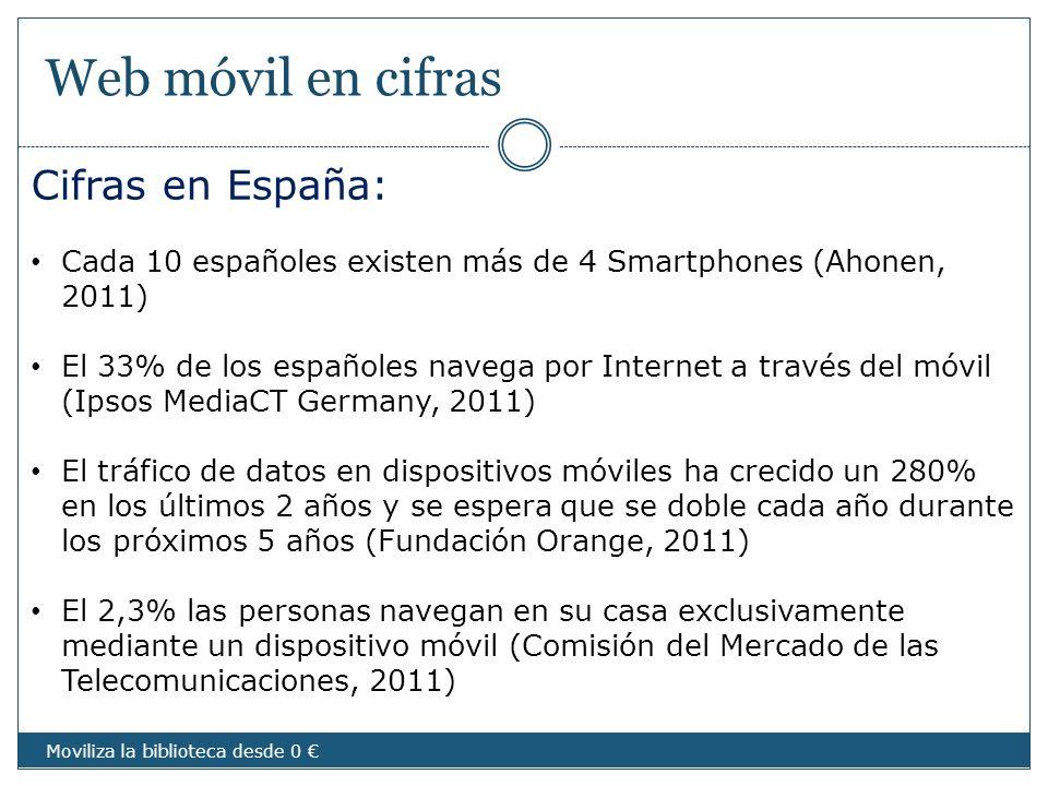 Web móvil en cifras Cifras en España: