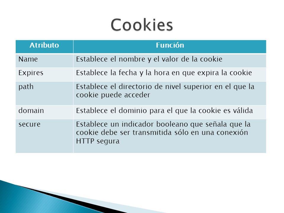 Cookies Atributo Función Name