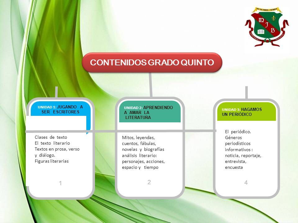 CONTENIDOS GRADO QUINTO