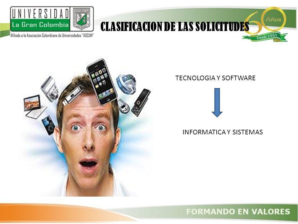CLASIFICACION DE LAS SOLICITUDES