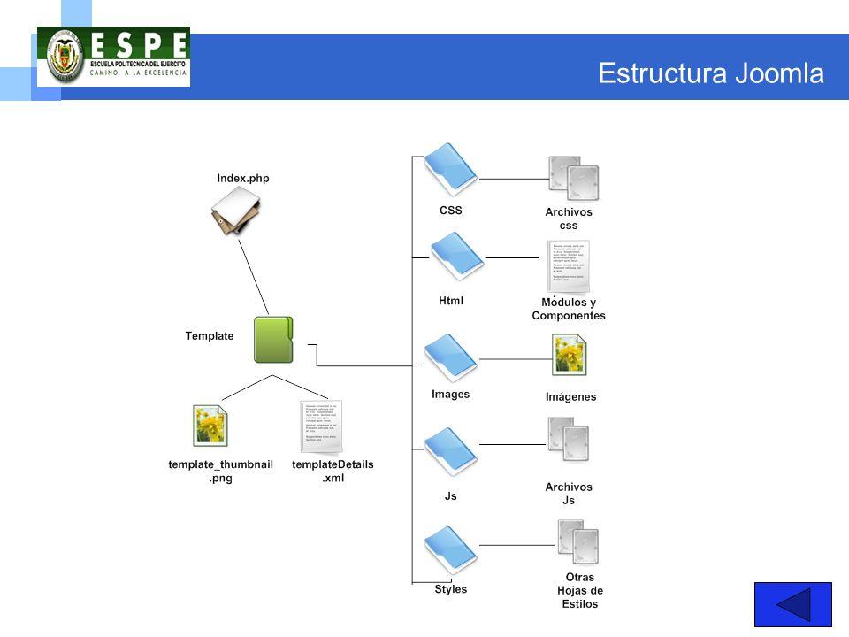 Estructura Joomla ´