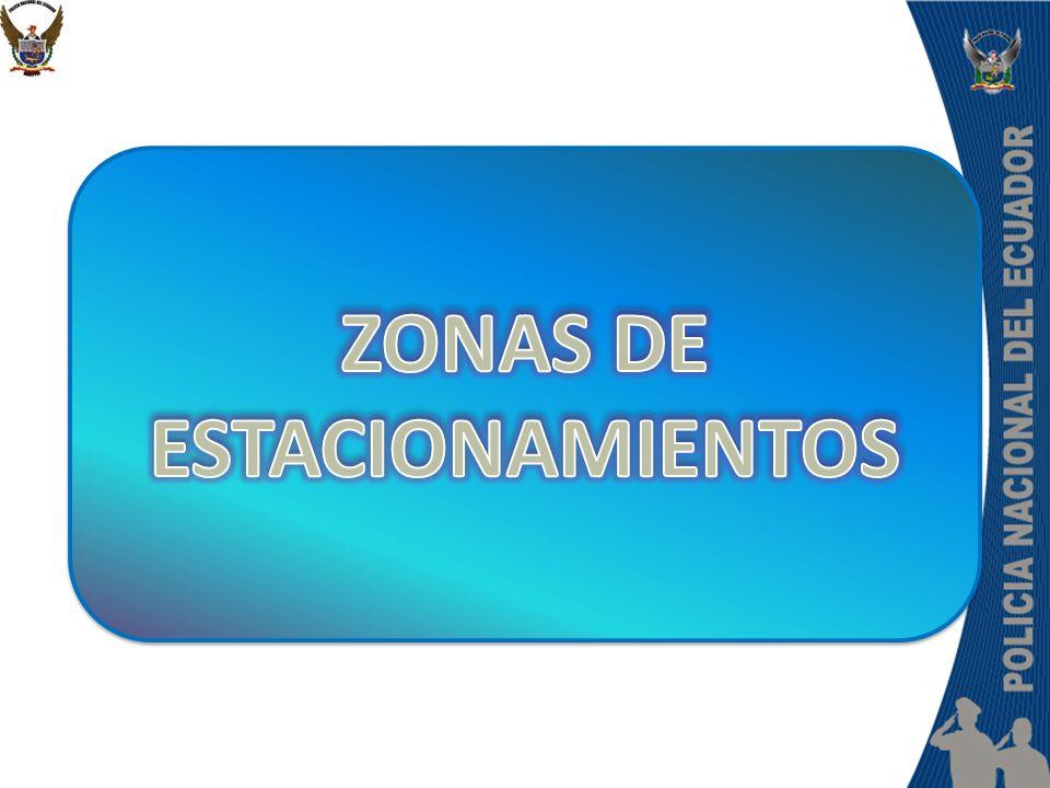 ZONAS DE ESTACIONAMIENTOS