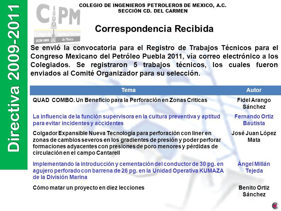 Correspondencia Recibida Fernando Ortiz Bautista