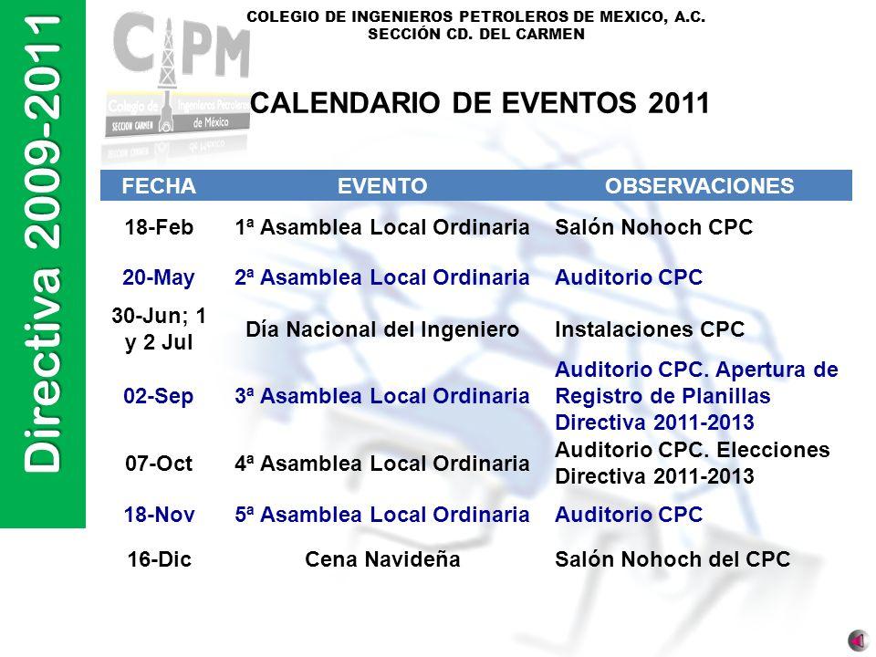 CALENDARIO DE EVENTOS 2011 FECHA EVENTO OBSERVACIONES 18-Feb