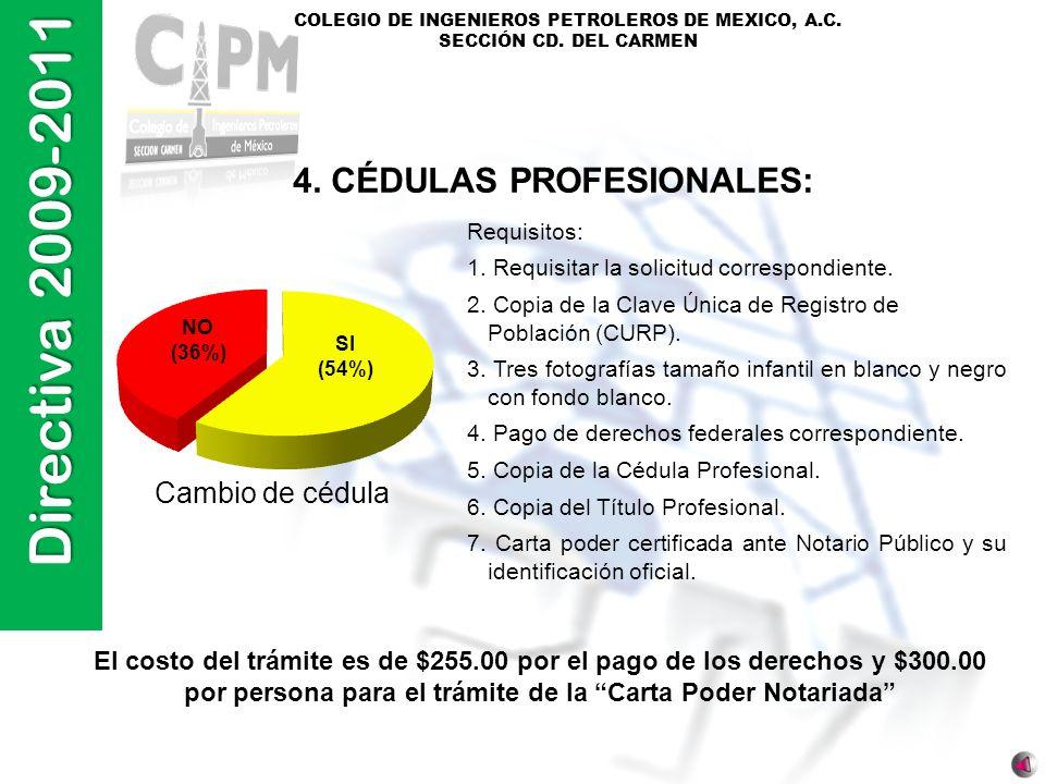 4. CÉDULAS PROFESIONALES: