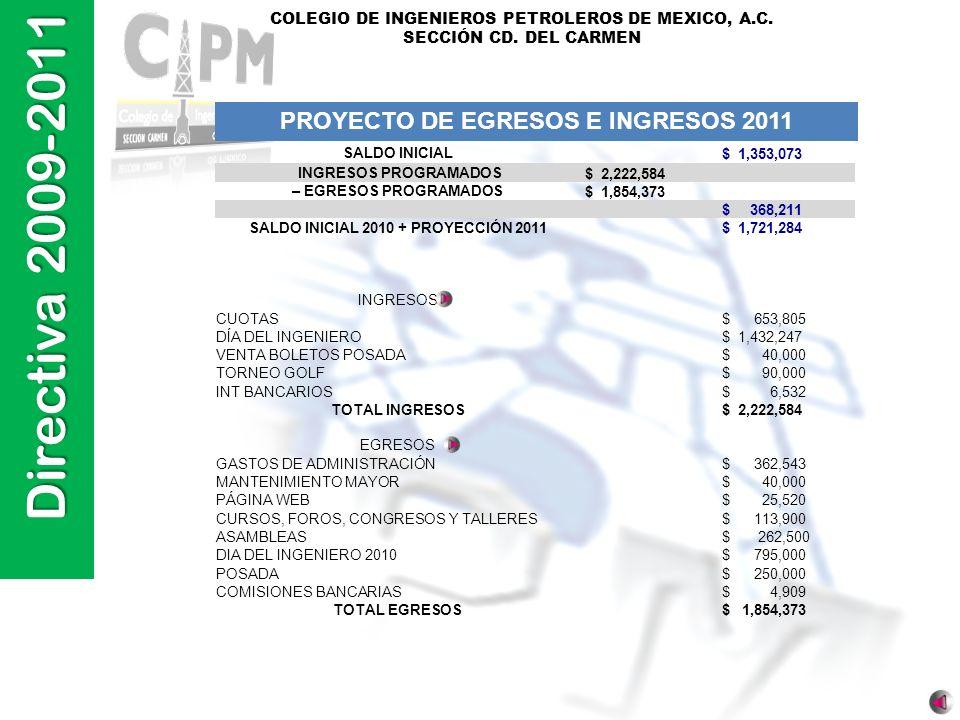 PROYECTO DE EGRESOS E INGRESOS 2011