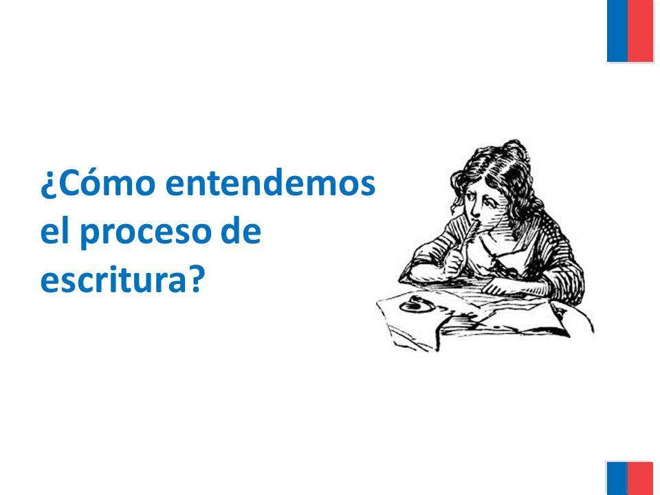 ¿Cómo entendemos el proceso de escritura