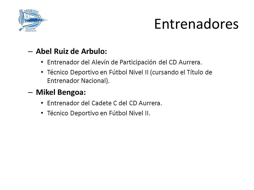 Entrenadores Abel Ruiz de Arbulo: Mikel Bengoa: