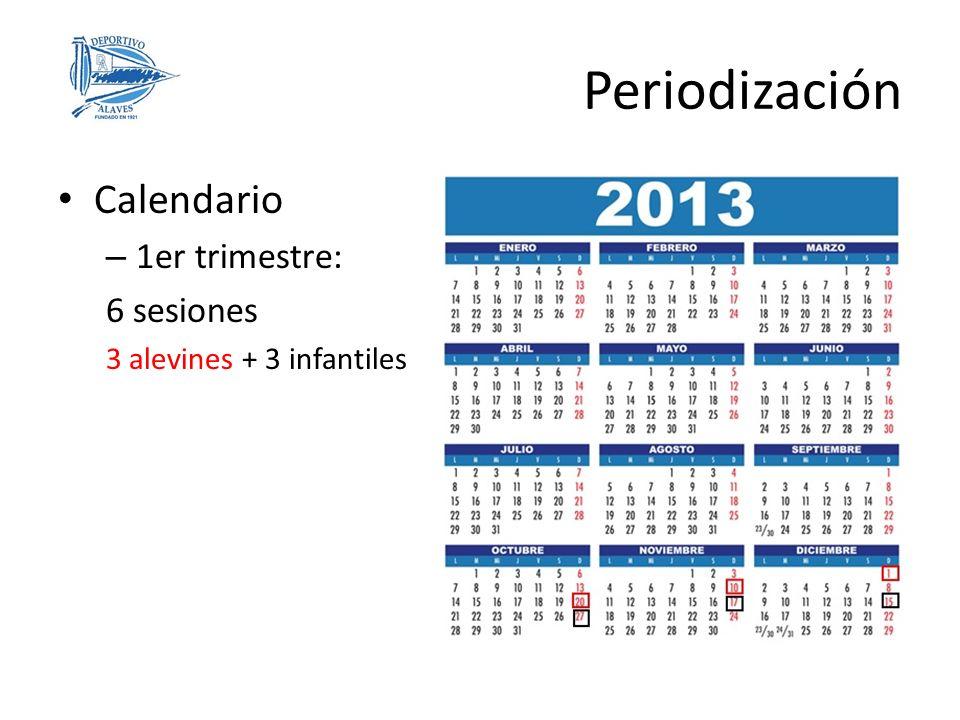 Periodización Calendario 1er trimestre: 6 sesiones