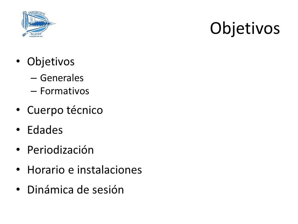 Objetivos Objetivos Cuerpo técnico Edades Periodización