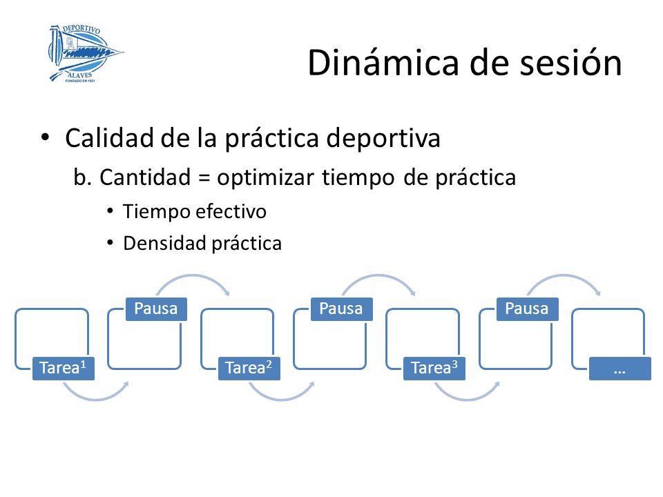 Dinámica de sesión Calidad de la práctica deportiva