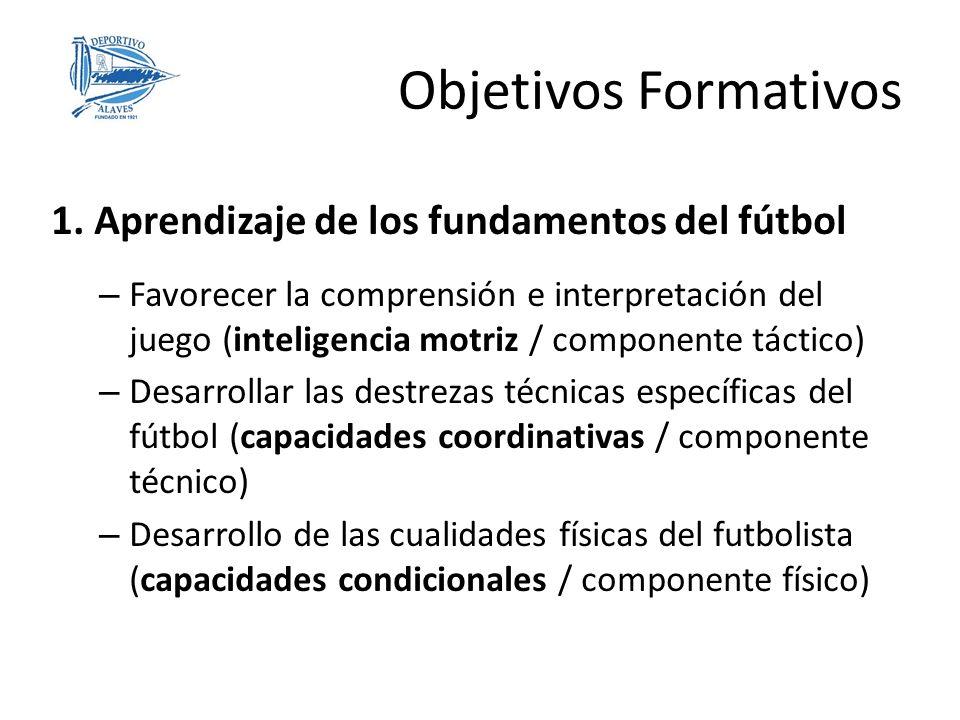 Objetivos Formativos 1. Aprendizaje de los fundamentos del fútbol
