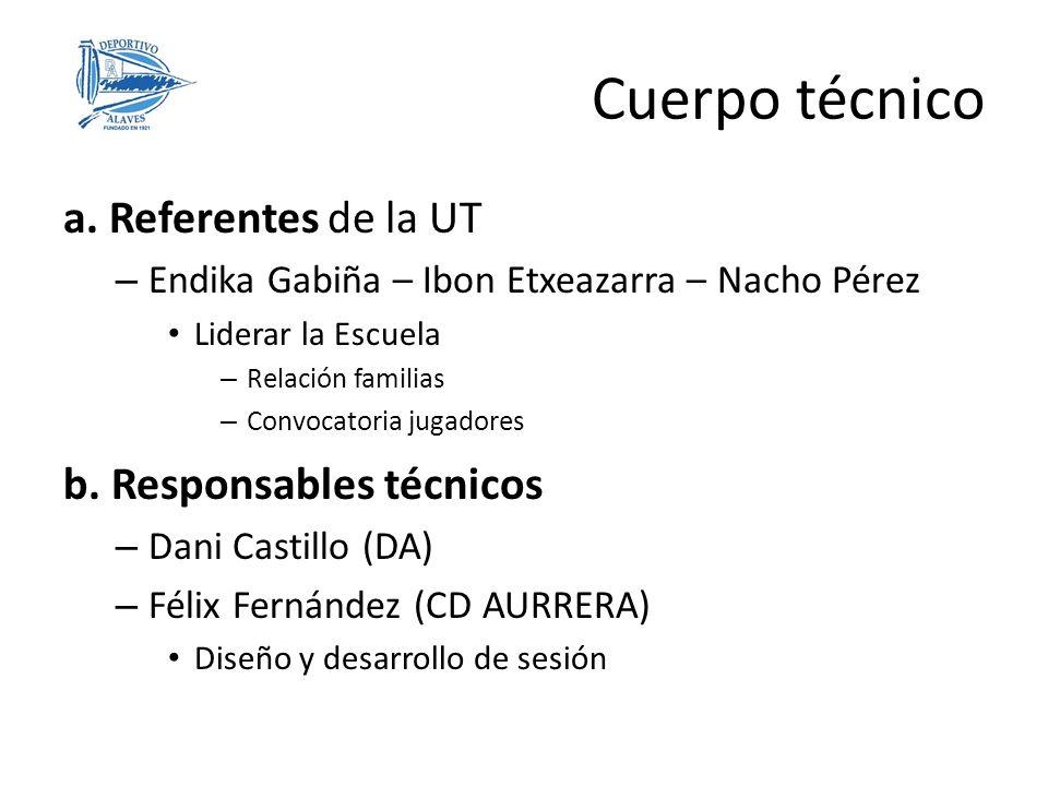 Cuerpo técnico a. Referentes de la UT b. Responsables técnicos